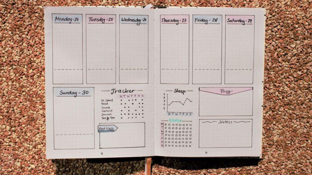 bullet journal weekly spread