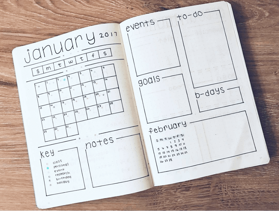 bullet journal monthly layout by bluenittany