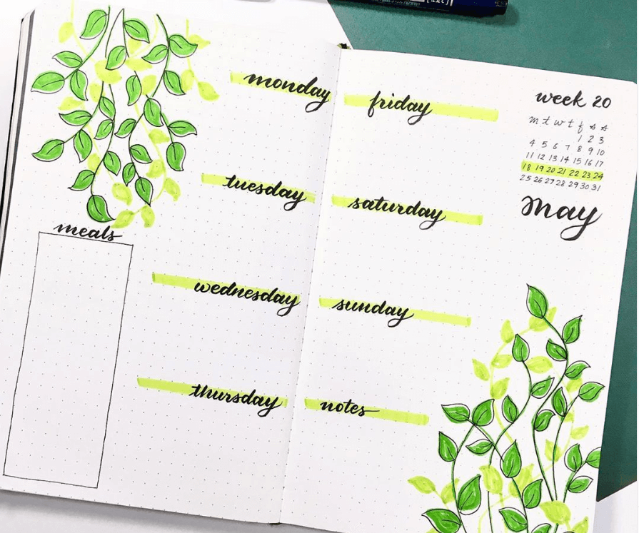 bullet journal weekly spreads by rimletters
