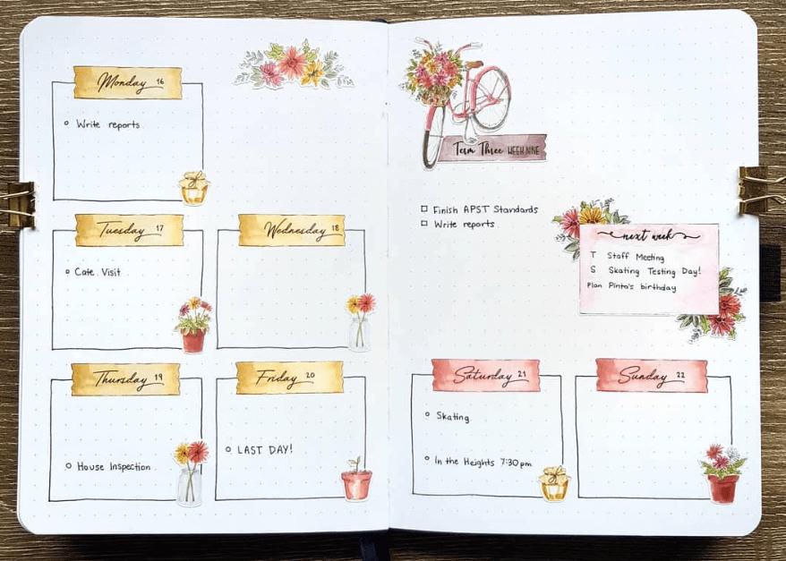 bullet journal weekly spread ideas by birdybujo